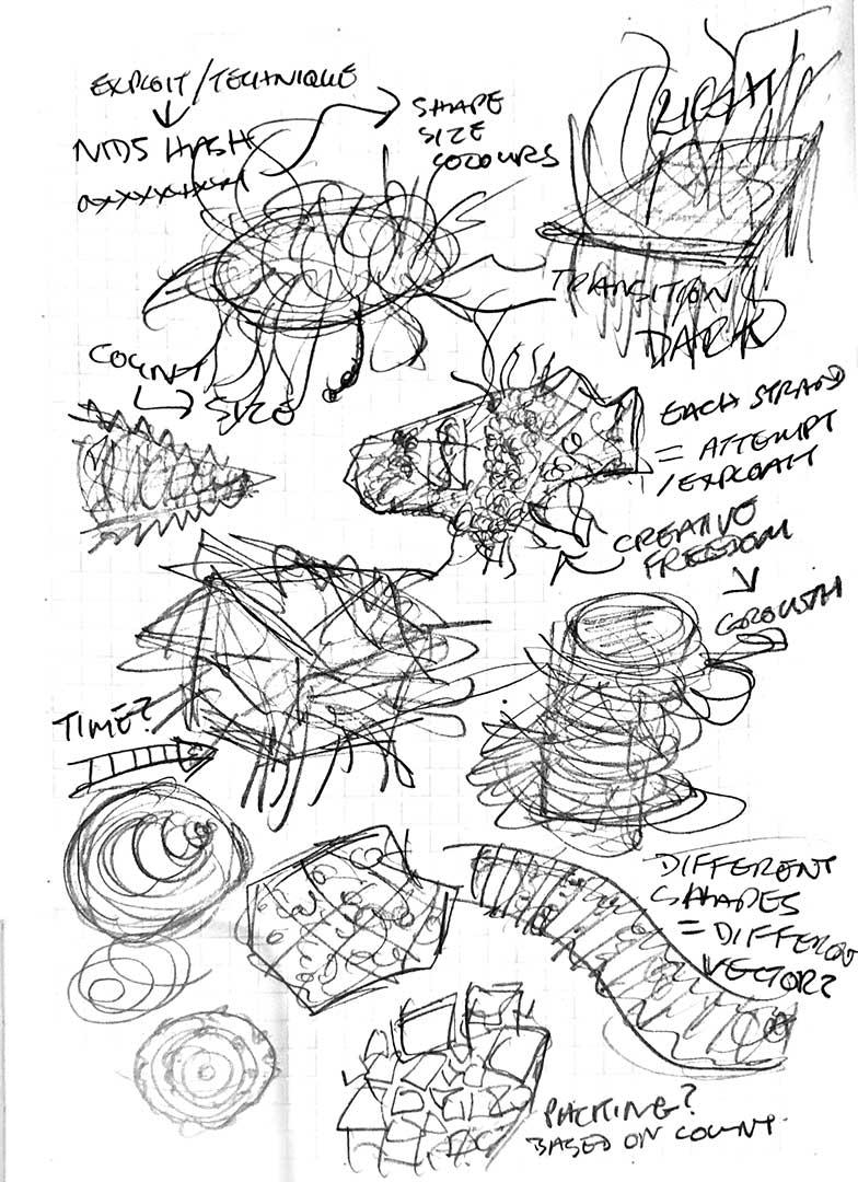 Scribbling down ideas