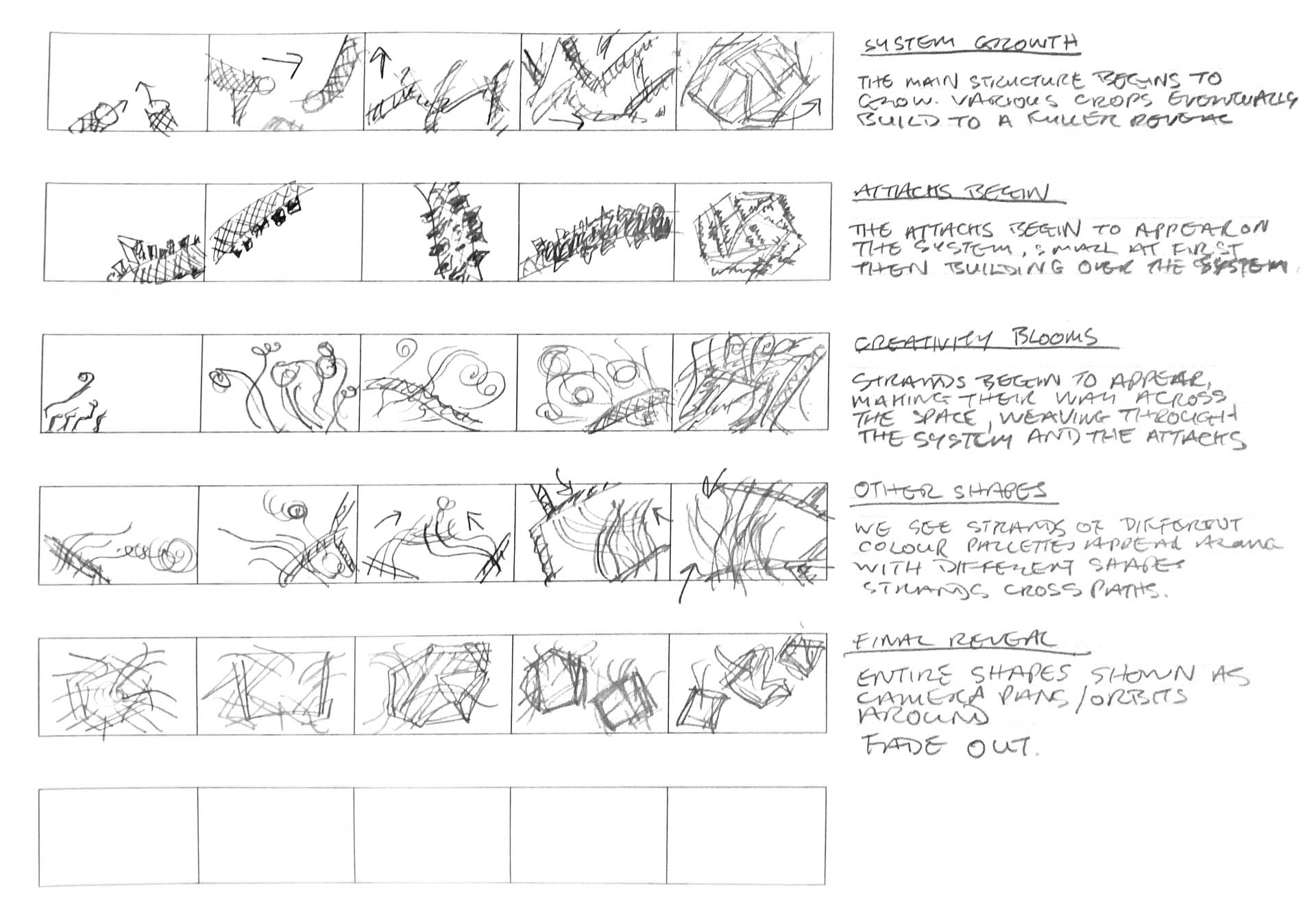 Scoping out a storyboard
