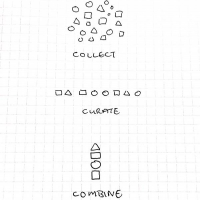 collect-curate-combine-bf982b2d1acb2e4a7727f16ccfbcaca5